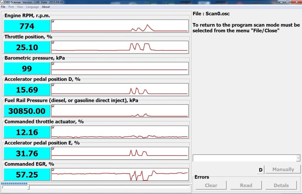 Программа для OBD сканнера Tamona Electronics