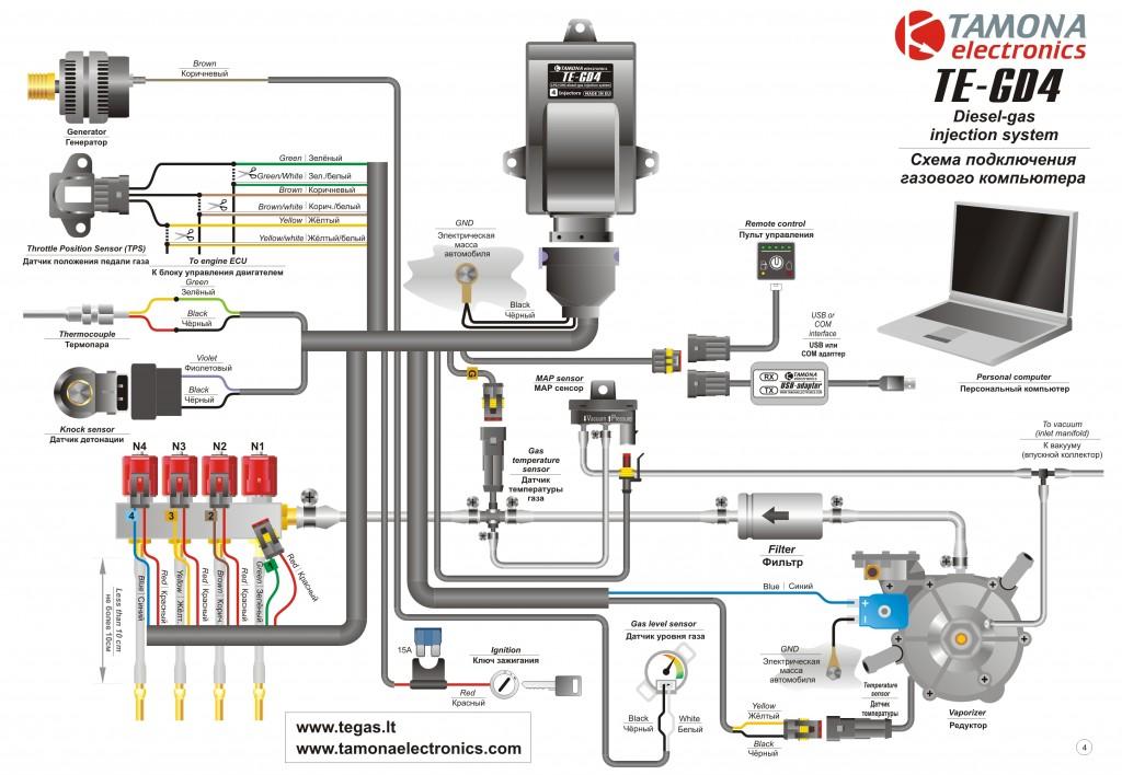 Электрическая монтажная схема контроллера газодизельной системы TE-GD4
