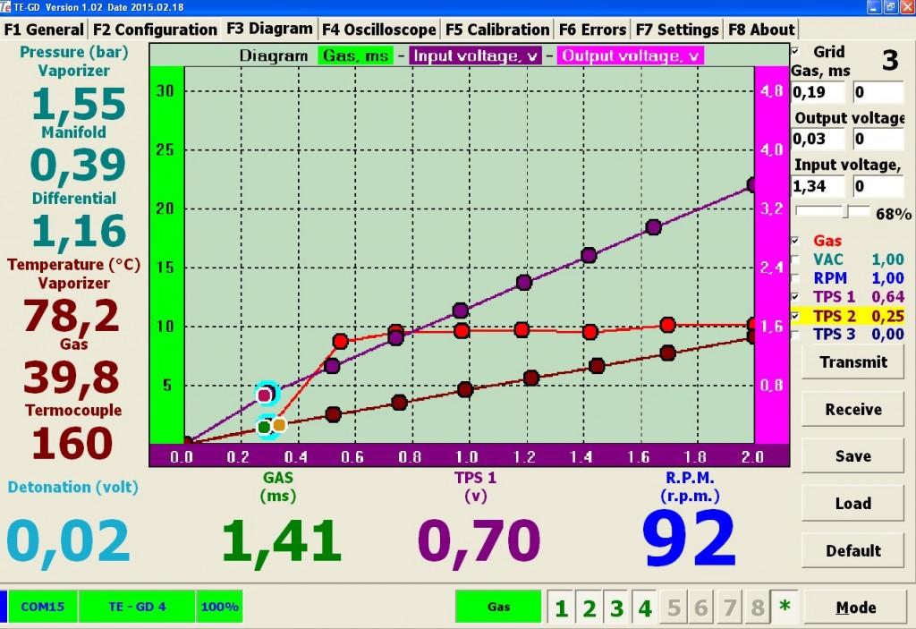 Настройка с помощью индикатора состава смеси